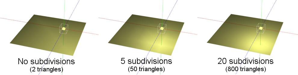 Subdivsions and per-vertex-lighting illustration